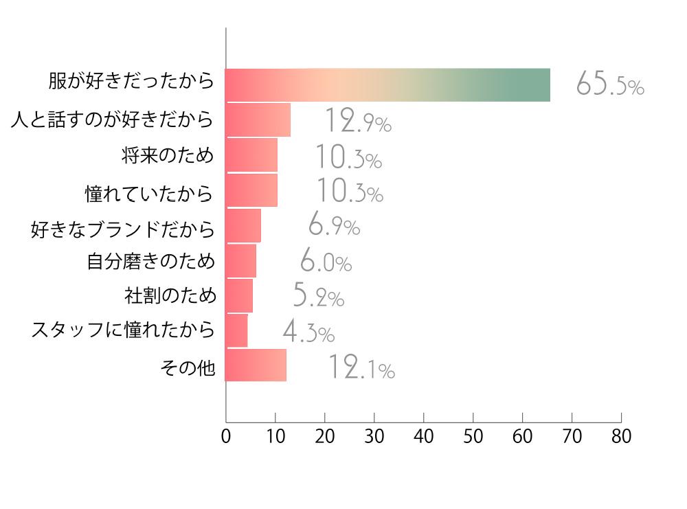 17010_wp_graph_01