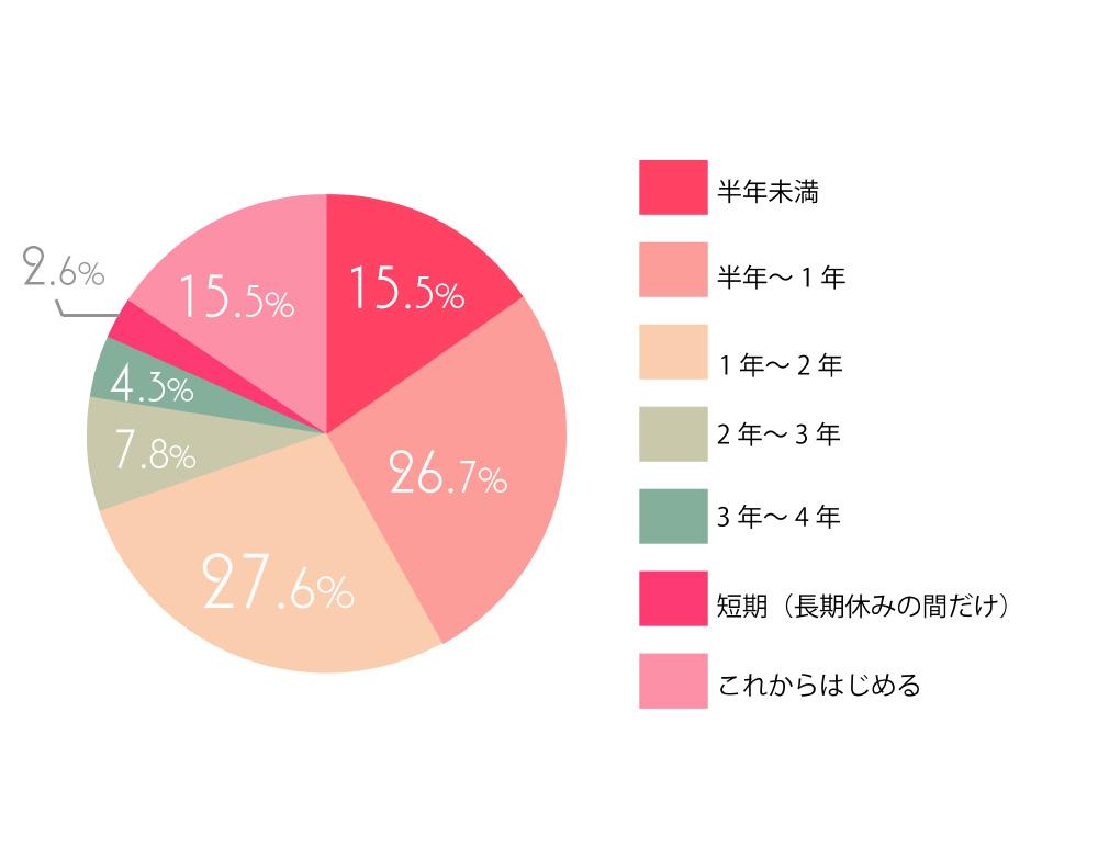 17010_wp_graph_02