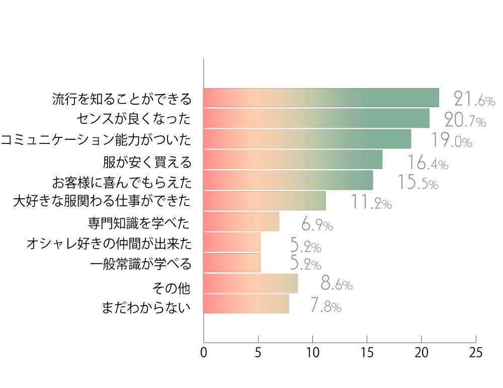 17010_wp_graph_03_3