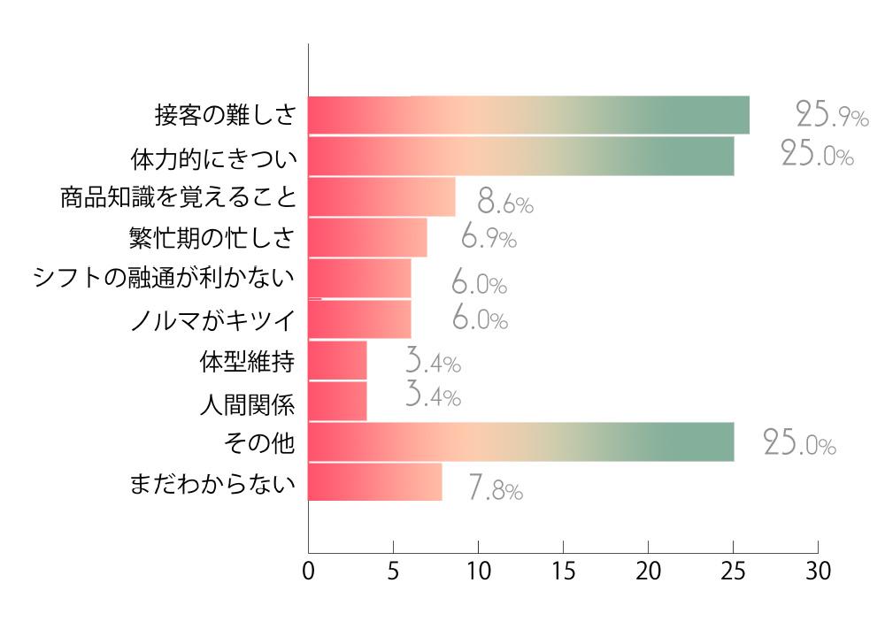17010_wp_graph_04