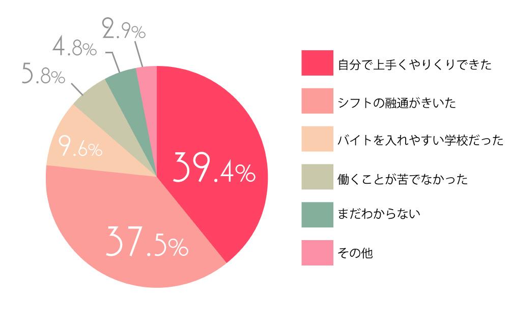 17010_wp_graph_06