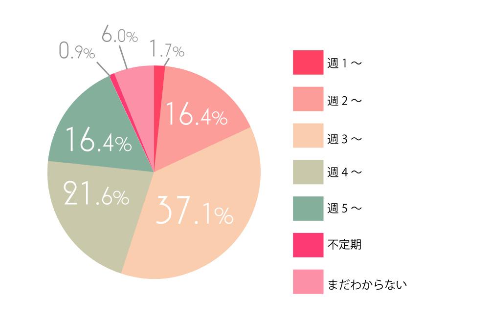 17010_wp_graph_07