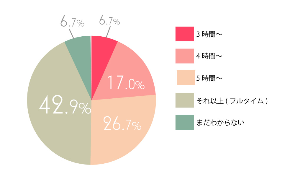 17010_wp_graph_08