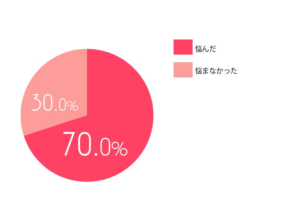 17011_wp_graph_01