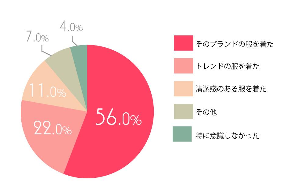 17011_wp_graph_03