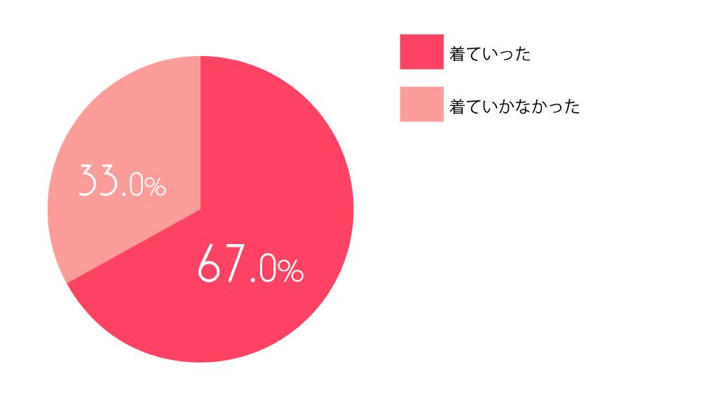 17011_wp_graph_04