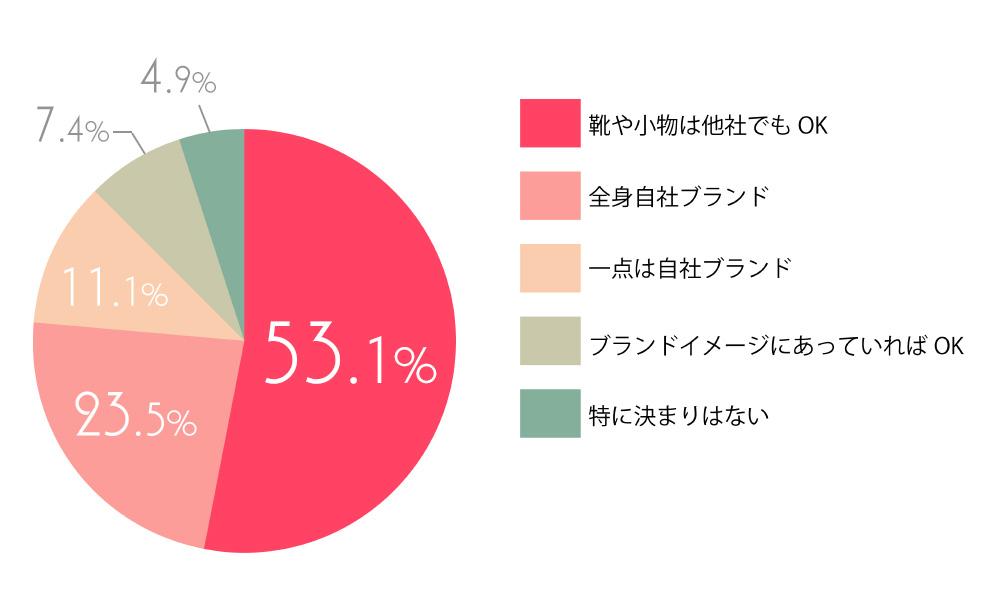1710_wp_graph_02