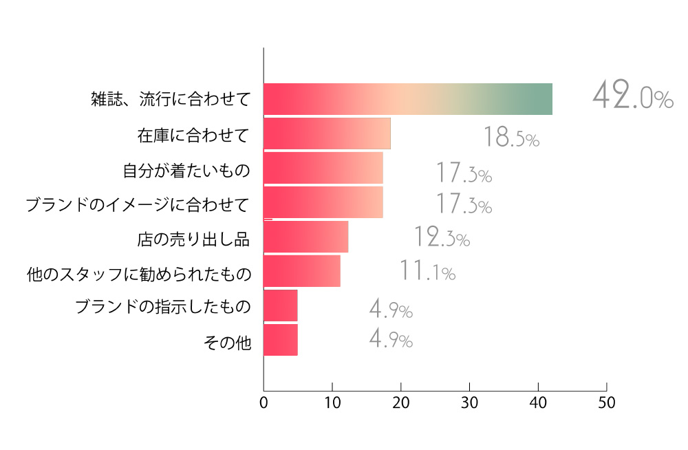 1710_wp_graph_03