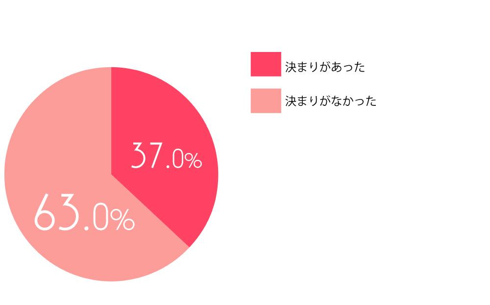 1710_wp_graph_04