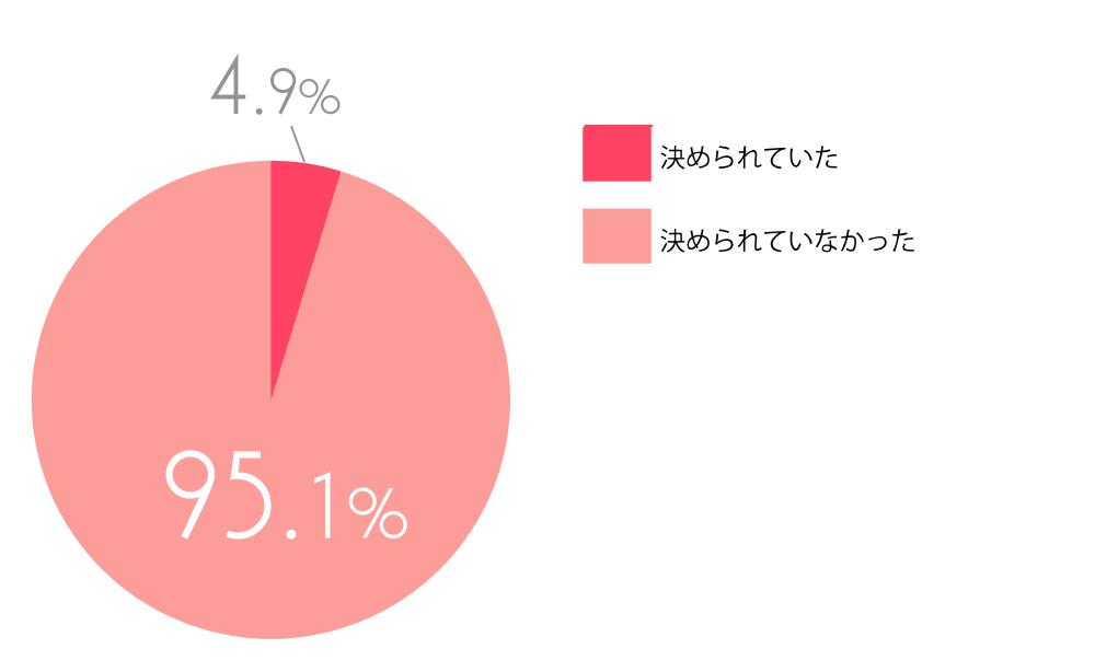1710_wp_graph_07_2
