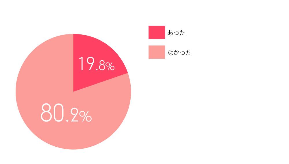 1710_wp_graph_11