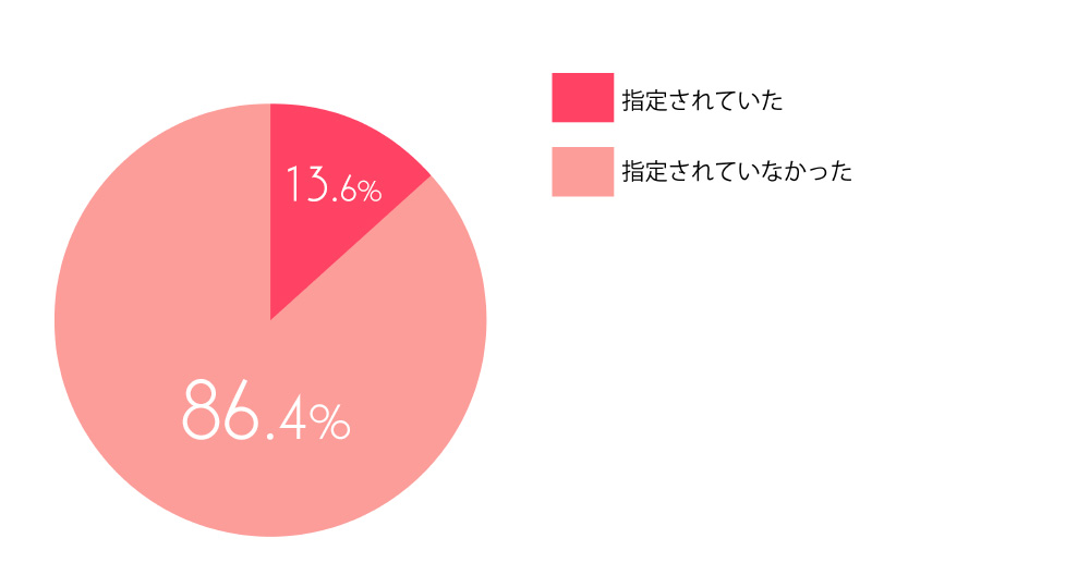 1710_wp_graph_13