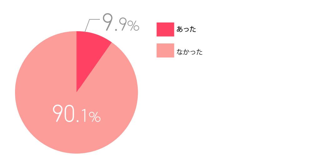 1710_wp_graph_14_2
