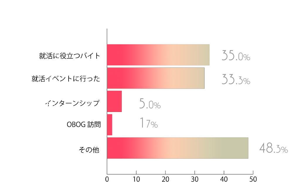 1804wp_graph_06
