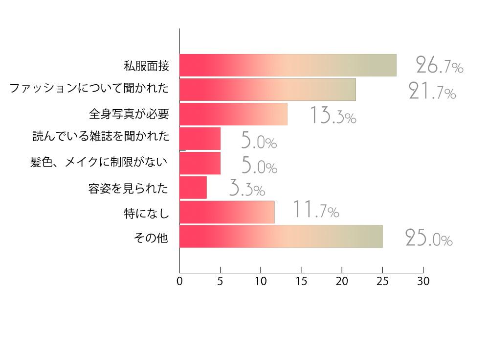 1804wp_graph_07_2