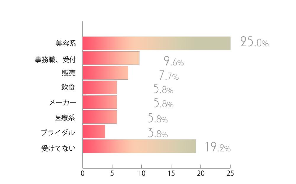 1804wp_graph_03