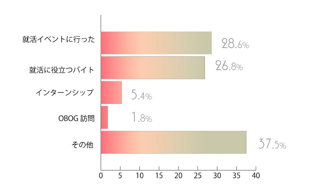 1804wp_graph_04