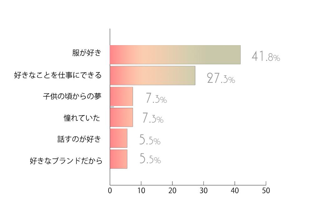 1804wp_graph_05