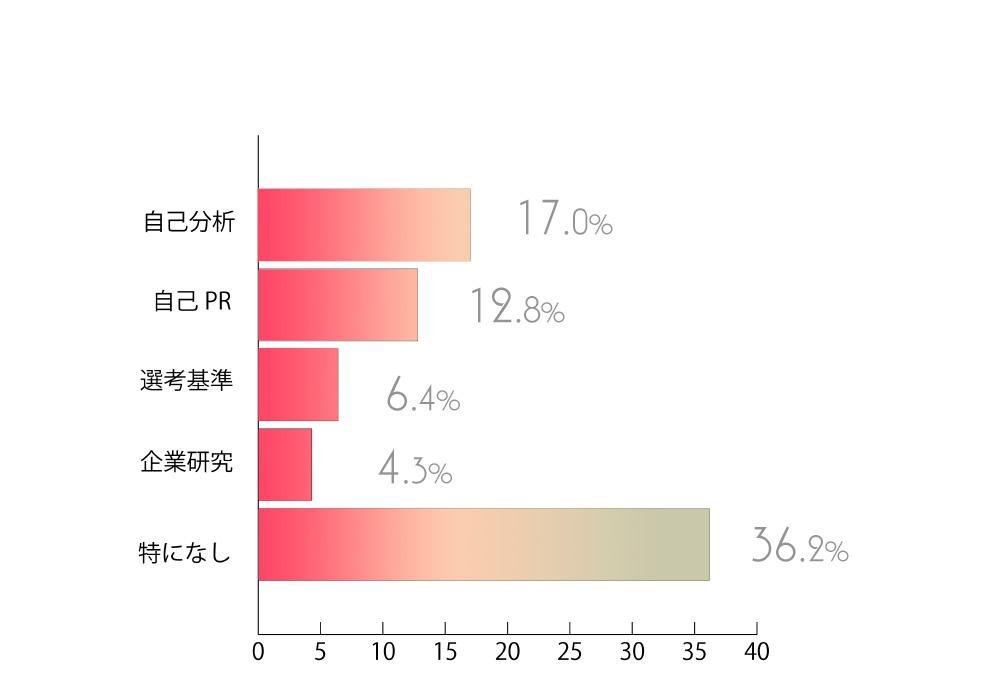 1804wp_graph_07