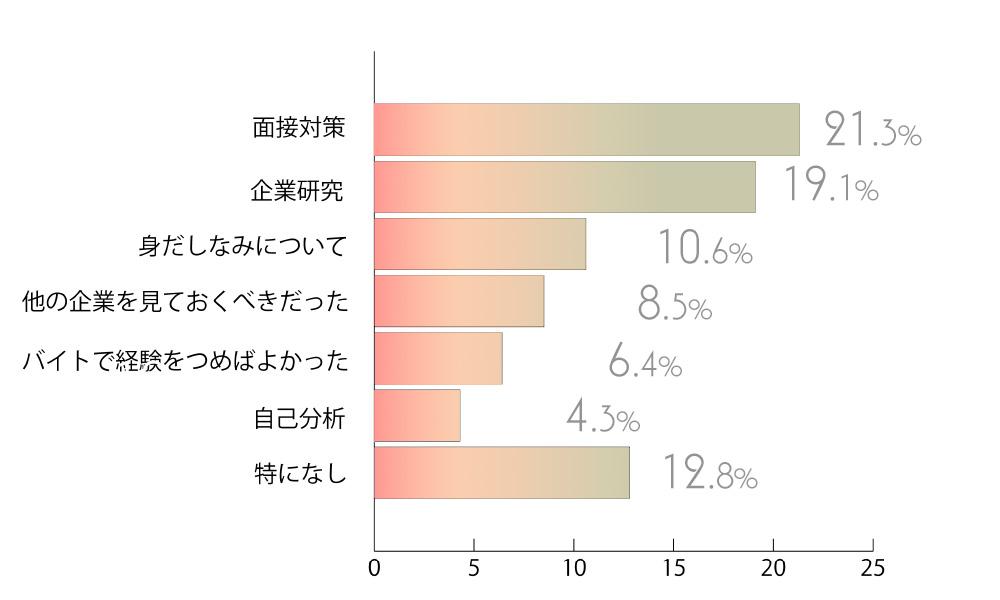 1804wp_graph_08